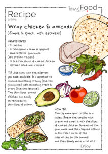 wrap-with-chicken