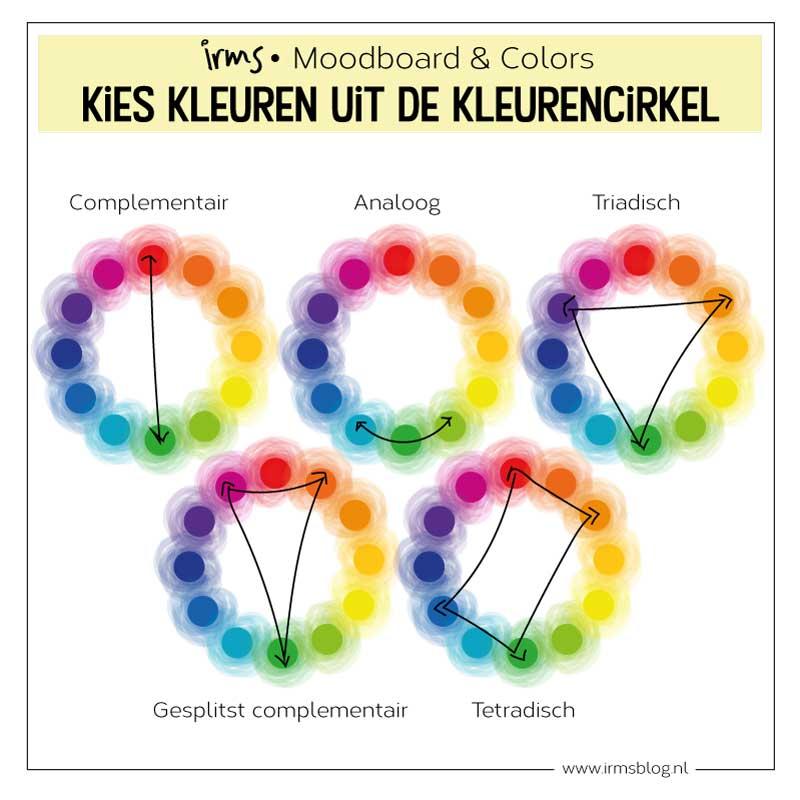 illustratie kleurencirkel van irmsblog