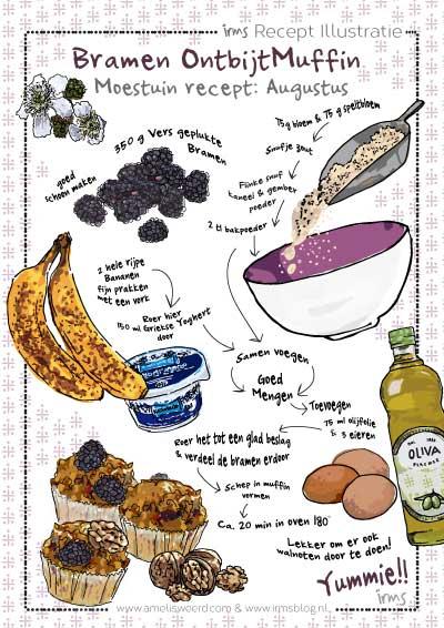 bramen-muffin-recept-irmsblog
