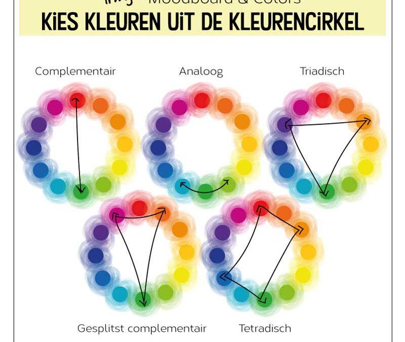 Met een kleurencirkel kleuren kiezen en combineren