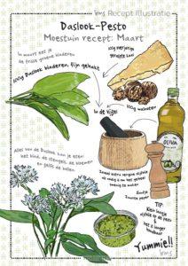 daslook-pesto-recept-irmsblog