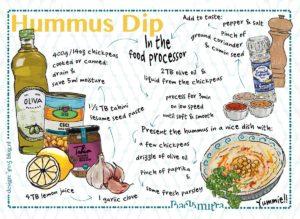 hummus-dip-recept-blog