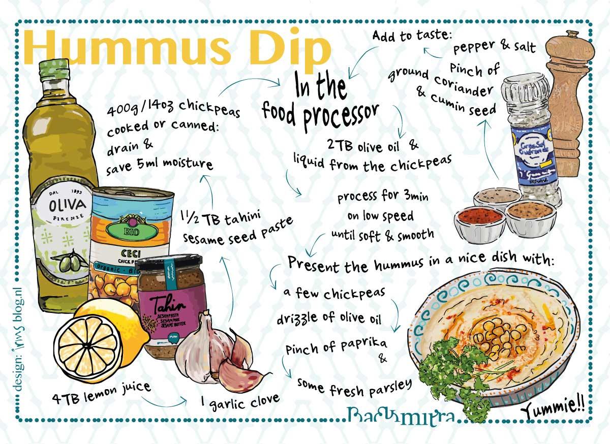 hummus dip recipe irms