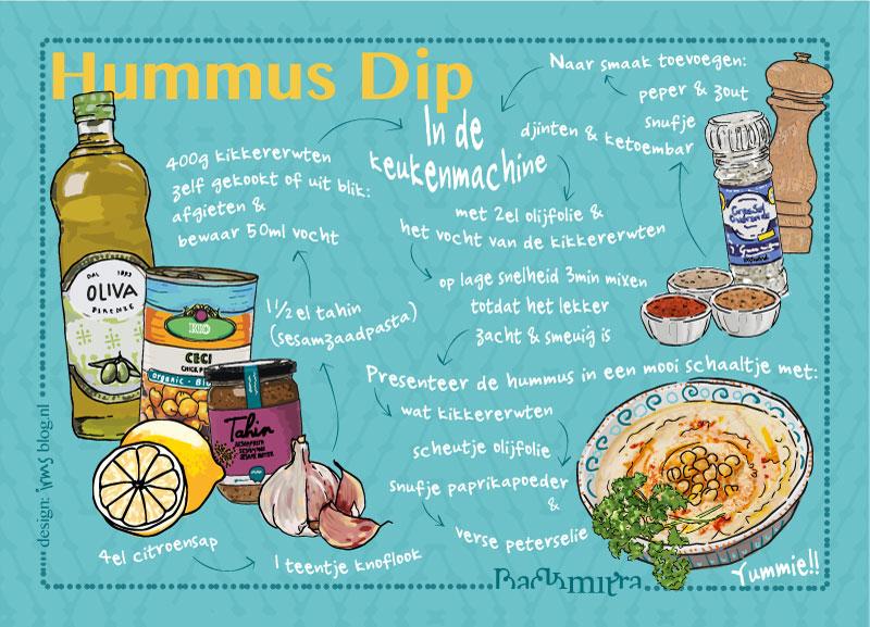 hummus dip recept illustratie irms