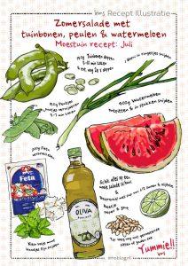 zomersalade recept irmsblog