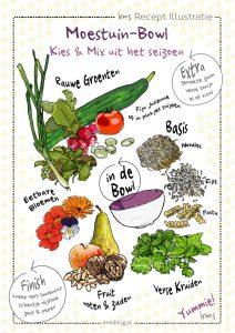 moestuin-bowl-recept-irmsblog